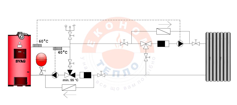 Схема монтажу твердопаливного котла SWaG