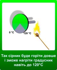 сірник-до-120