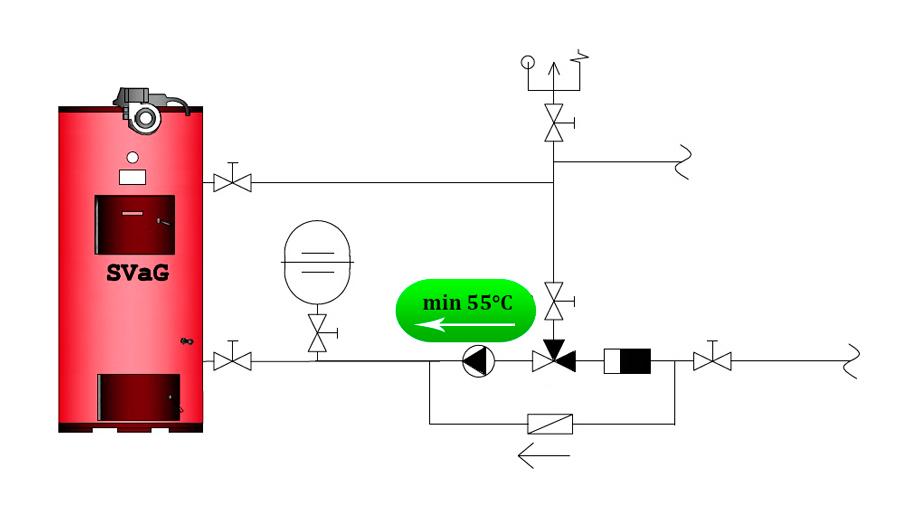 Схема монтажу твердопаливного котла тривалого горіння SWaG